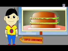 5 Responsibilities of Consumer Pinoy Should Know Pinoy, No Response, Family Guy, Environment, Community, Fictional Characters, Youtube, Fantasy Characters, Youtubers