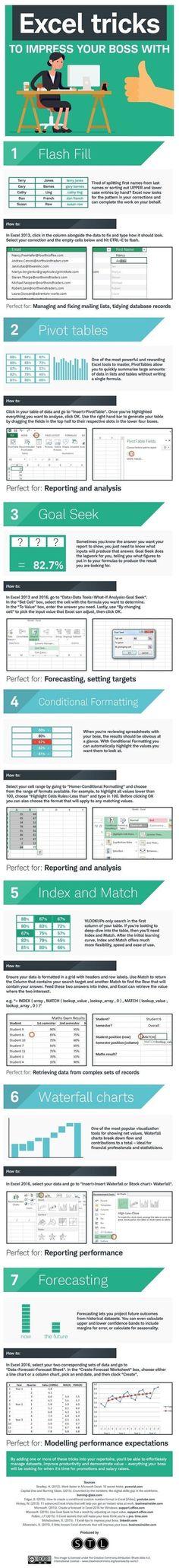 Excel Tricks {Hilfe im Studium Damit dein Studium ein Erfolg wird Mit der richtigen Technik studieren Studienerfolg ist planbar Mit Leichtigkeit studieren Prüfungen bestehen} mit ZENTRAL-lernen. {Kostenloser Lerntypen-Test!   e-learning LernCoaching Lerntraining}