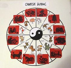 Chinese Zodiac poster- Kid World Citizen for Chinese New Year School Age Activities, New Years Activities, Craft Activities For Kids, Chinese New Year Crafts For Kids, Chinese New Year Activities, Art For Kids, Chinese Astrology, Chinese Zodiac, New Year's Crafts