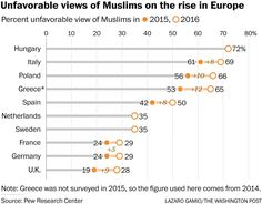 Europe's relationship with its Muslim minority has long been fraught. Over the past year, it seems to have become worse. A wave of migrants and refugees from Muslim-majority nations have infl…