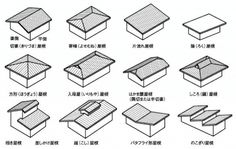 これからの屋根デザイン