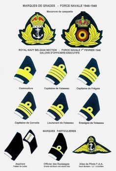 Uniforme : Evolution des grades.