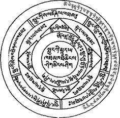 19 Пять связываний Tibetan Mandala, Woodblock Print, Buddhism, Words, Om, Image, Mandalas, Wood Engraving, Horse