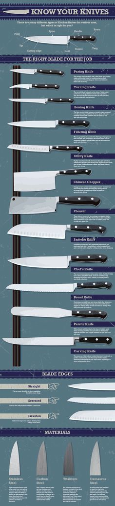 Food infographic Choosing the right knife can be a choice between brand, weight, materials and pu. Infographic Description Choosing the right knife can Kitchen Hacks, Kitchen Gadgets, Life Kitchen, Kitchen Recipes, Cooking Tools, Cooking Recipes, Cooking Hacks, Cooking Utensils, Cooking Ideas
