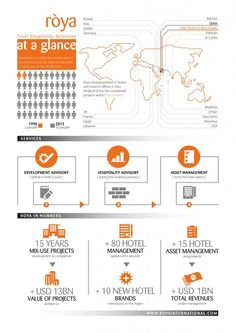 Roya At A Glance Infographic
