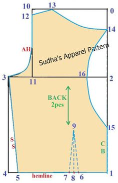 Sudha's Apparel Patterns: How to make Boat Neck Saree Blouse? FREE Pattern