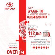 Presentation from a radio station to a Toyota dealership. Design by y. Toyota Dealership, Infographics, Presentation, Banner, Menu, Poster, Design, Banner Stands, Menu Board Design