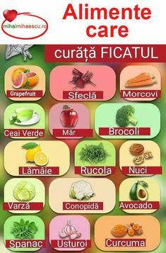 Health And Beauty Tips, Health And Wellness, Health Fitness, Healthy Tips, Healthy Eating, Healthy Recipes, Health Options, Eat Smart, Doterra