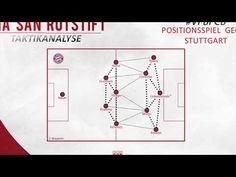 """Kovač: """"Auf gewisse Situationen reagieren"""" Line Chart, Diagram, Chart"""