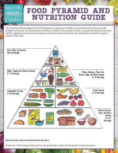 Tips And Tricks, Makeup Tricks, Food Pyramid Kids, Diabetic Recipes, Healthy Recipes, Healthy Foods, Fast Foods, Healthy Skin, Healthy Habits