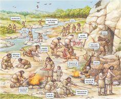 El Paleolítico es un periodode la prehistoria que se caracterizapor el uso de útiles de piedra tallada, además de usar huesos, astas de animales, madera, cuero, fibras vegetales, etc. Durante est...