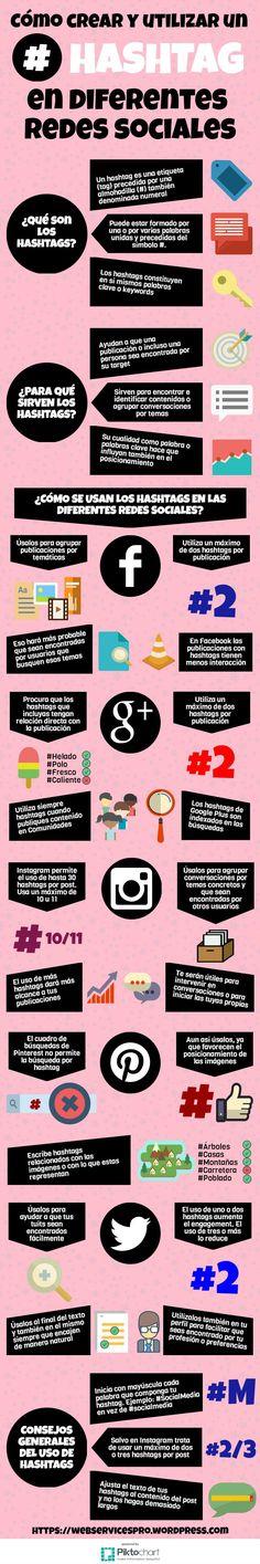como-escribir-y-utilizar-hashtags-en-las-principales-redes-sociales