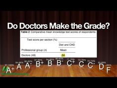 """Do Doctors Make the Grade?"" - Dr. Michael Greger (Doctors know little or nothing about nutrition, especially using nutritional medicine in the prevention & reversal of disease)"