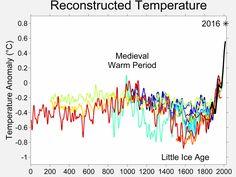 2000 Year Temperature Comparison - Little Ice Age - Wikipedia