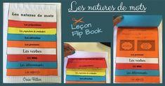 Leçon Natures des mots - Flip book Flip, Books, Cycle 3, Voici, Grammar, Language, Art Paintings, Libros