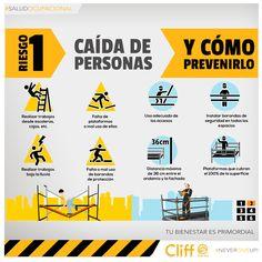 #SaludOcupacional Riesgos de caidas y como prevenirlo #ProcliffProtection