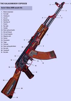 Military Guns, Military Weapons, Weapons Guns, Guns And Ammo, Rifles, Kalash, Mg34, Steampunk Weapons, Military Training