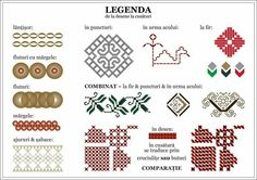 8 Martie, Embroidery Patterns, Projects To Try, Diagram, Sewing, Vip, Models, Traditional, Math