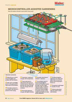 Arduino WiFi Video Robot Module Picture 2 of 6 Hydroponic Growing, Hydroponic Gardening, Aquaponics Greenhouse, Aquaponics Diy, Aquaponics System, Aeroponic System, Diy Electronics, Electronics Projects, Raspberry Pi Projects