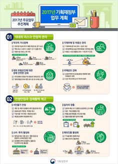 [Infographic] '2017년 기획재정부 업무계획'에 관한 인포그래픽