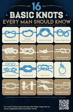 16 Basic Knots Every Man Should Know You may be wondering why you need to know any basic knots. Basic knots are different from camping knots and more than the bow knot we use to tie our shoelaces. These basic knots have a variety of uses you may find us Survival Knots, Survival Tips, Survival Skills, Rope Knots, Macrame Knots, Tying Knots, Tying Ties, Scout Knots, Bowline Knot