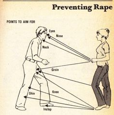 """REPIN:Preventing rape So... We have to go through combat training to feel safe around men? How about teaching ALL men to respect others' right to safety, dignity, and imposing severe punishments if they """"lose control"""" and act like animals."""