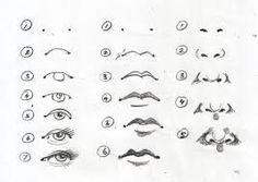 simple eye, nose and lip drawing guides