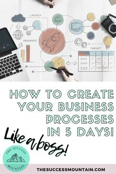 How to Create Organized Business Systems Like A Boss How to Create Organized Business Systems Like A Boss Ready to improve your productivity, get clarity in your business and organize your business systems? If you're struggling with knowing what tasks to Starting A Business, Business Planning, Business Tips, Online Business, Business Meme, Business Coaching, Business Quotes, Business Entrepreneur, Business Marketing