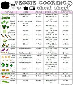 veggie cheat sheet 1