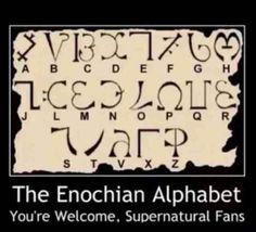 The Enochian Alphabet