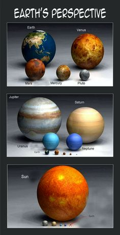 planet sizes compared to the sun - interesting!