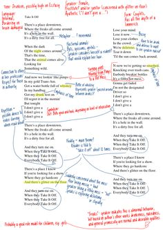 digging deeper into songs a writing activity 2nd