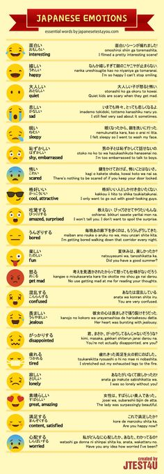 Infographic: Feelings and Emotions in Japanese…