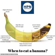 As one of the cheapest and most satiating fruits, bananas are up there with the most popular snacks you can buy.And while their health benefits are widely known, few are aware of how the ripeness of … Health Facts, Health And Nutrition, Health And Wellness, Nutrition Education, Nutrition Of Banana, Proper Nutrition, Health Fitness, Banana Nutritional Value, Avocado Nutrition Facts