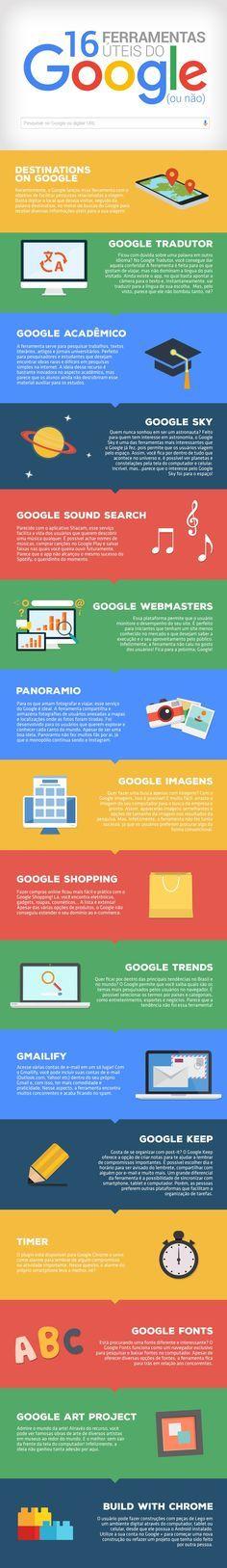 Manual Kit Sobrevivência do Google Ferramentas Úteis Camino Marketing Digital Consultoria Veja aqui nesta página em http://publicidademarketing.com/ferramentas-de-marketing/ uma lista das melhores #ferramentasdemarketing online para profissionais de publicidade usarem de forma eficaz e rentável.