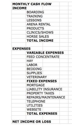 Stable management expenses: Typical horse business expenses