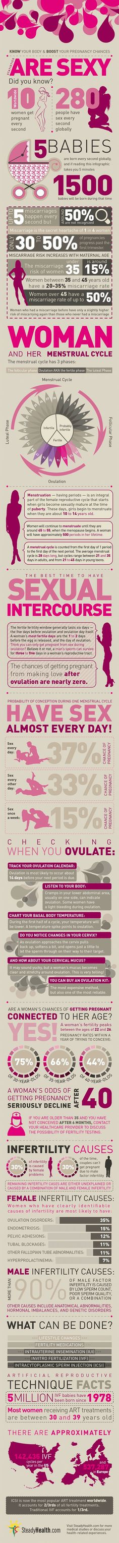 PREGNANCY AWARENESS WEEK – KNOW YOUR FACTS AND ACHIEVE PREGNANCY