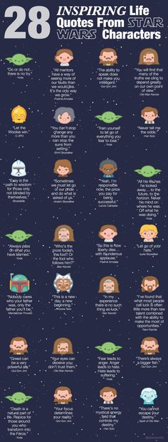 Inspiring life quotes from Star Wars