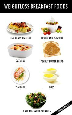 A sample daily menu plan for a low gi diet