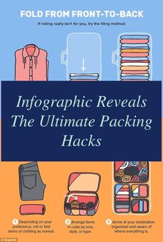 Look, the secret to packing like a minimalist and producing a minimalist travel closet is matching and mixing. So whatever you pack, ensure ... Minima... Frame Of Mind, Minimalist Home Decor, Your Location, Packing Tips For Travel, Infographic, Closet, Infographics, Armoire, Closets