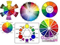 معاني الوان السفتي Pie Chart Chart Diagram