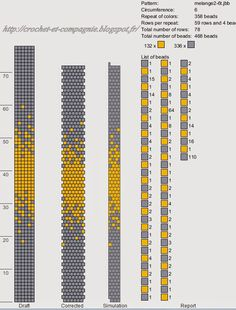 Crochet et compagnie: Schémas