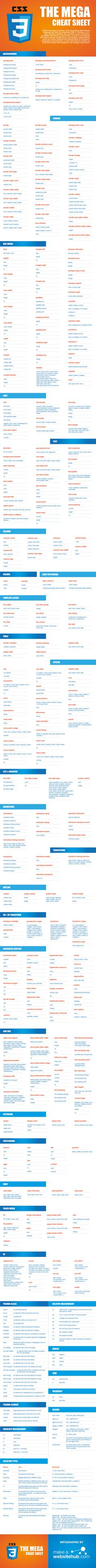 CSS3 Mega Cheat Sheet 2015