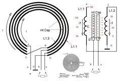 Image result for how to build tesla's radiant energy