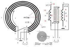 Image result for tesla bifilar coil magnet generator