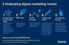 https://social-media-strategy-template.blogspot.com/ #SocialMedia #ContentMarketing Eingebettetes Bild