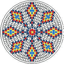 "Rosette Kit Fabric Native American Designs to make 2.5"" dia (4)"