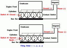 10 Aircraft Magneto Wiring Diagram Diagram Electrical Wiring Diagram Magneto