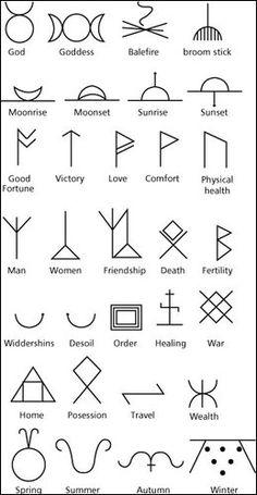 pagan symbols - Google Search