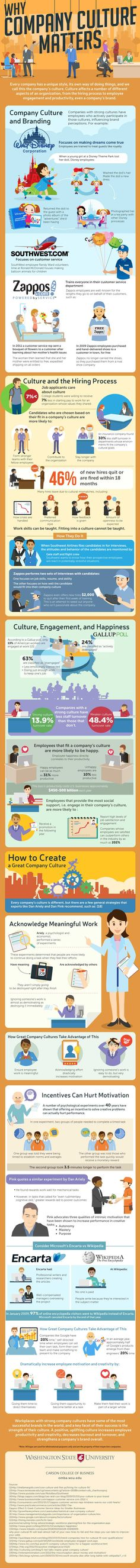 Why Company Culture Matters #infographics #infographic #socialmedia #visual
